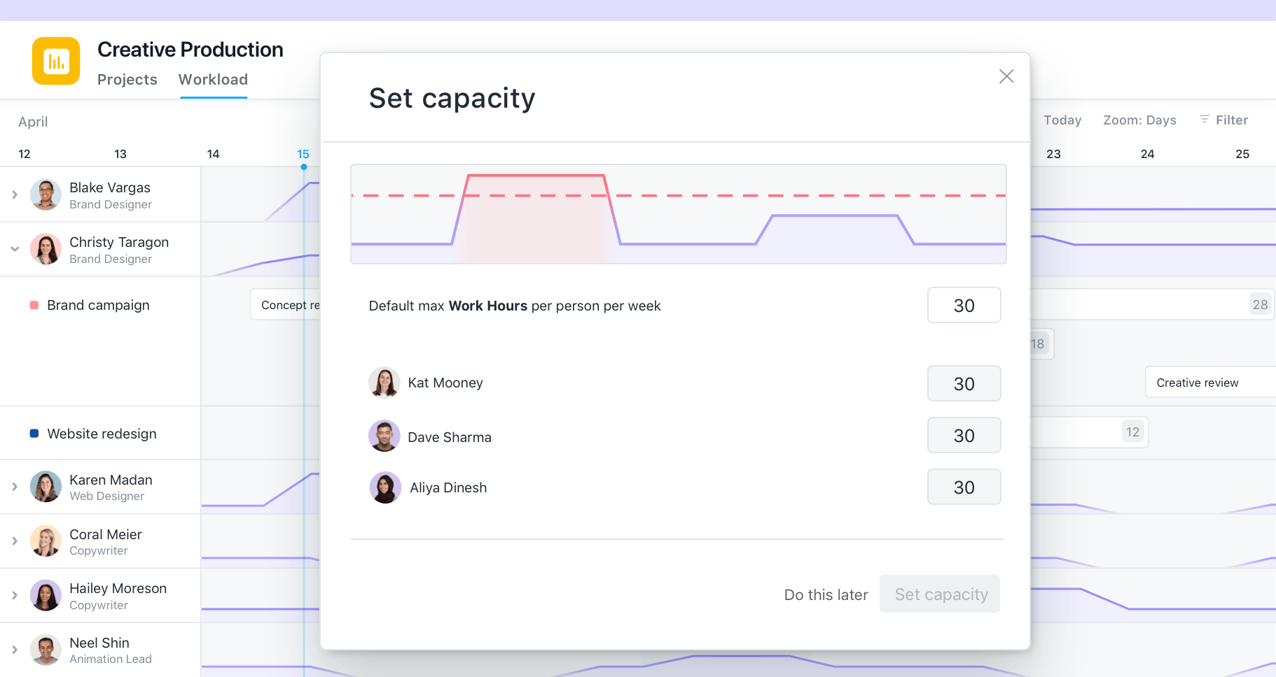Asana Workload is a new tool that aims to prevent employee burnout