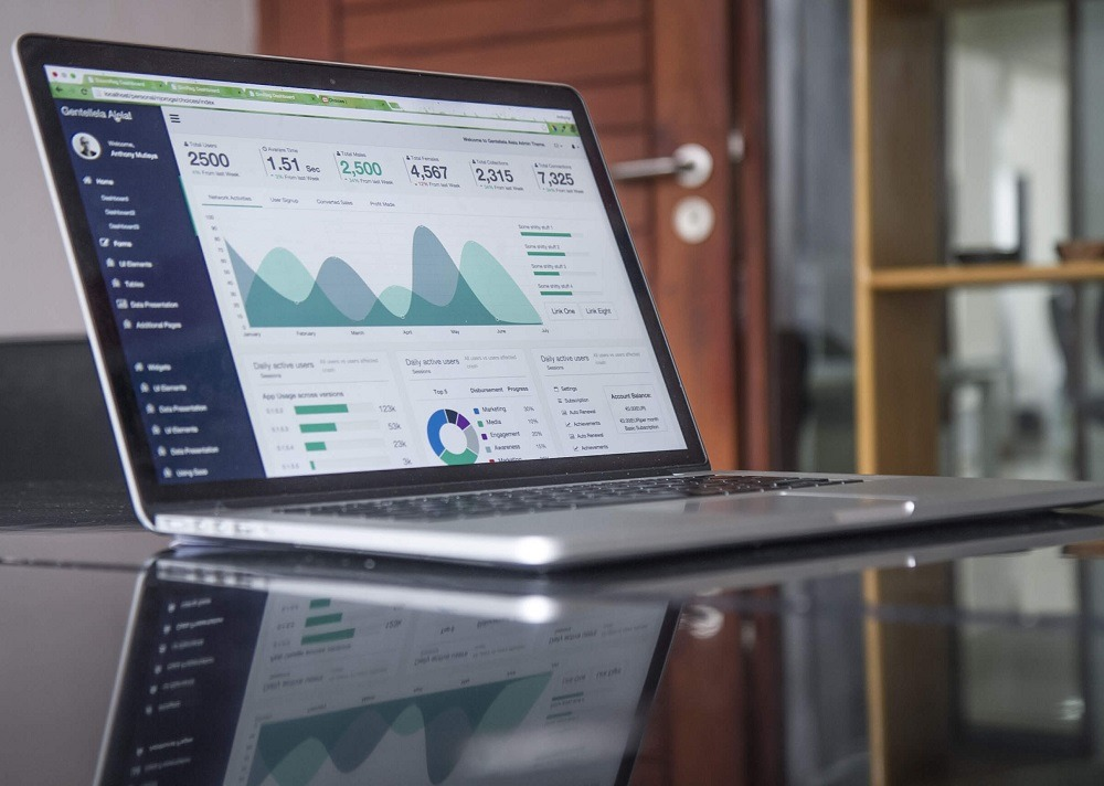 sap business tools